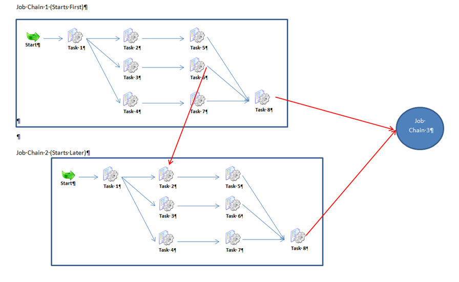 0xx_1_014_Example_synchronization_jobchains_original